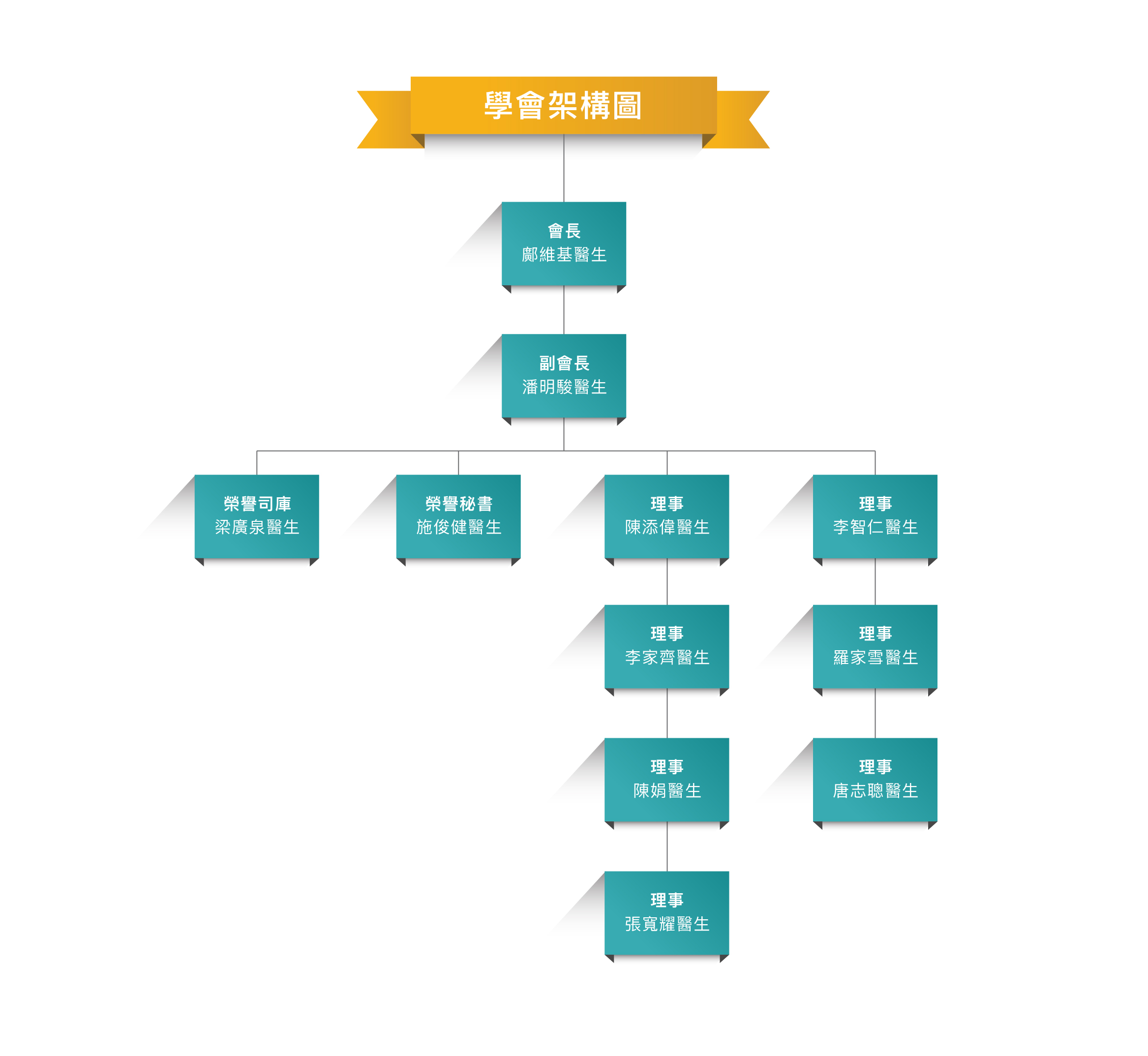 hksuo_org_chart-2-02